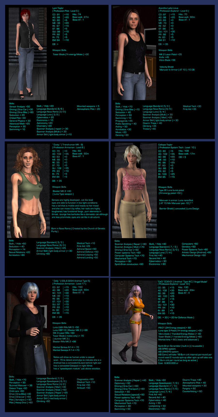 RPG Stats cast...